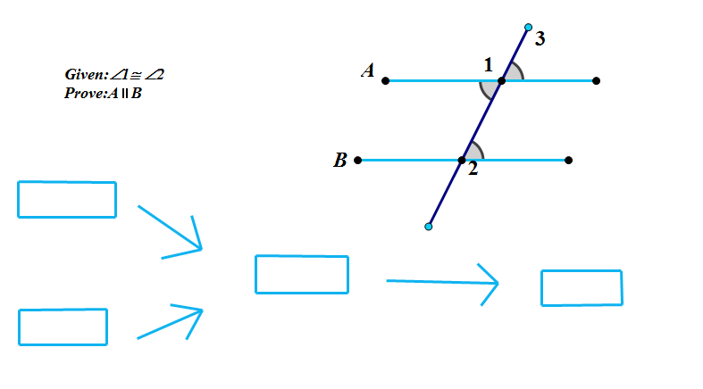 2 Converse Of The Alternate Interior Angles Theorem